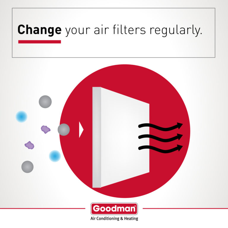 Air Filtration: Media Air Cleaners In Mesquite, Garland, Dallas, TX, And Surrounding Areas